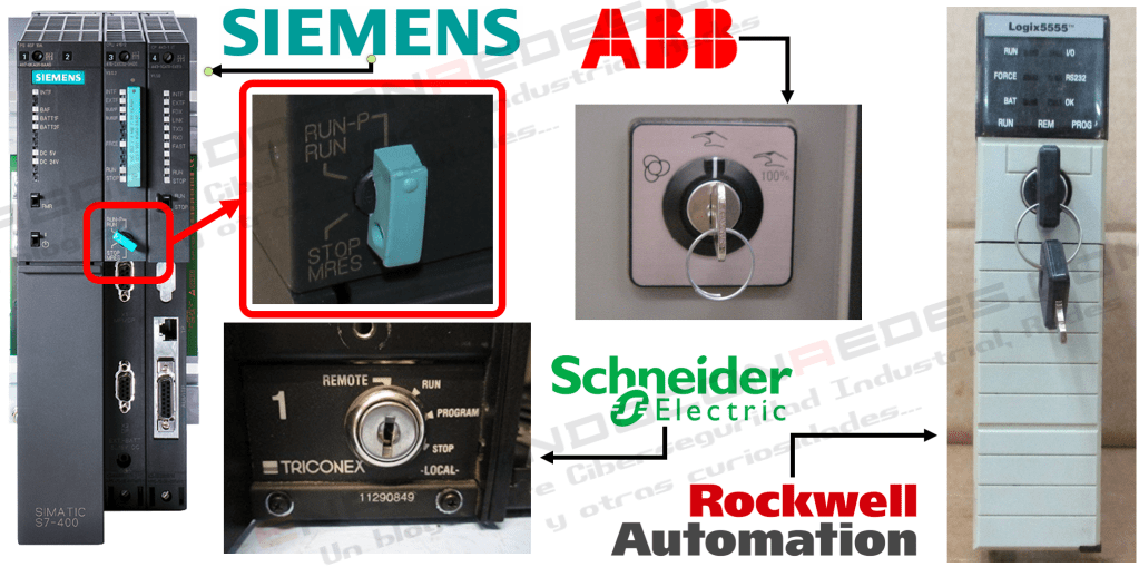 Seguridad física Siemens ABB Schneider Rickwell Automation